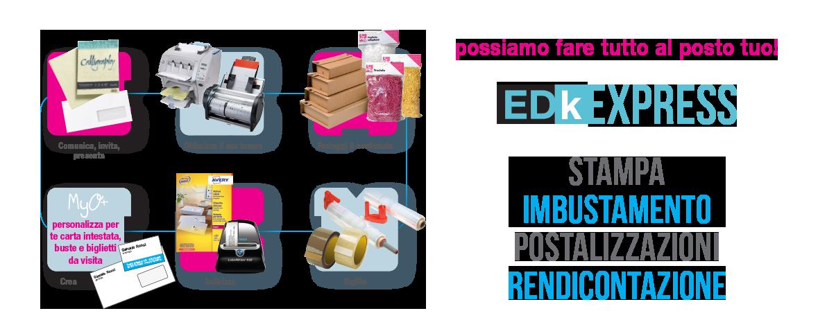 EDK Express